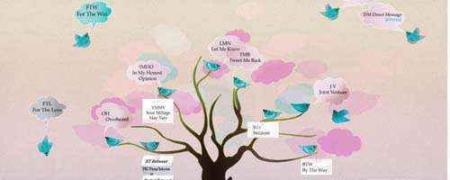 Fondos de pantalla de facebook y twitter for Buscar fondos de escritorio