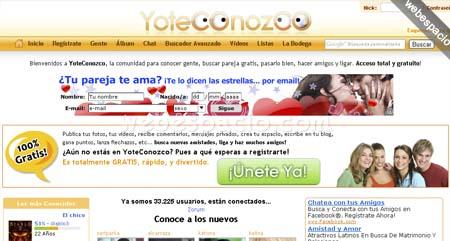 yoteconozco