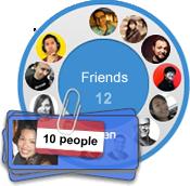 5 formas para compartir tus círculos de Google+