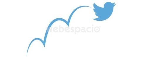 Twitter te permitirá escribir con más de 140 caracteres en esta red social